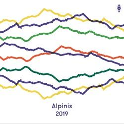 2019 von ‹Alpinis›,  Ensemble