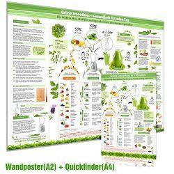 [2er Set] Grüne Smoothies Poster (DINA2) & Grüne Smoothies in 5 Minuten Schnellübersicht (DINA4) (2019) von Cremer,  Samuel, www.futurepacemedia.de