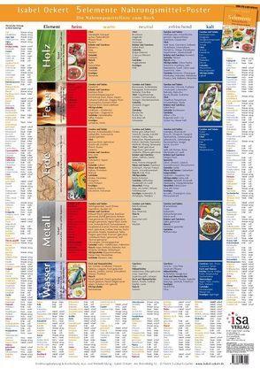 5elemente Nahrungsmittel-Poster von Ockert,  Isabel, Ockert,  Uwe