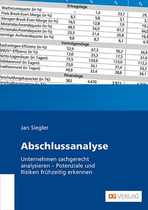 Abschlussanalyse von Siegler,  Jan