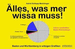 Älles, was mer wissa muss! von Schlupp-Melchinger,  Astrid, Strzelecki,  Carmen