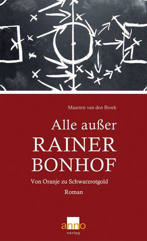 Alle außer Rainer Bonhof von Broek,  Maarten van den