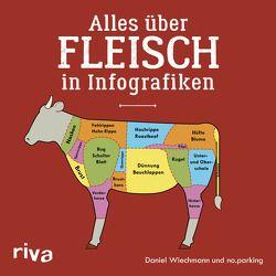 Alles über Fleisch in Infografiken von Wiechmann,  Daniel