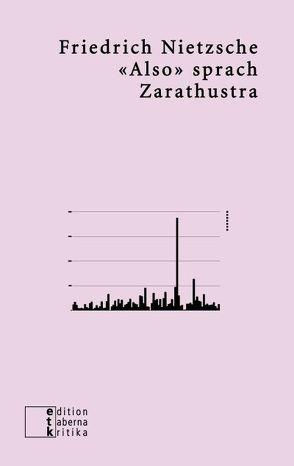 Diagramm: Alle Bücher und Publikation zum Thema