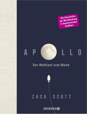 Apollo von Pfeiffer,  Thomas, Scott,  Zack, Topalova,  Violeta