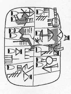 Archaische Texte aus Uruk / Archaische Verwaltungstexte aus Uruk. Vorderasiatisches Museum II von Boehmer,  Rainer M, Englund,  Robert K, Nissen,  Hans J