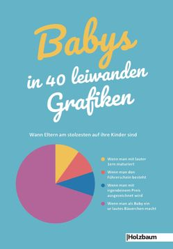 Babys in 40 leiwanden Grafiken von Ettenauer,  Clemens, Ettenauer,  Katja