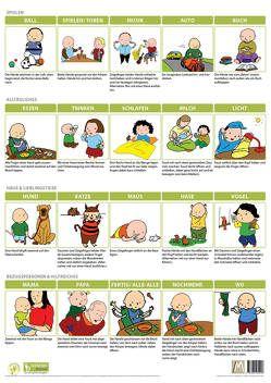 Babyzeichen Poster – Meine ersten Babyzeichen von Malottke,  Kelly