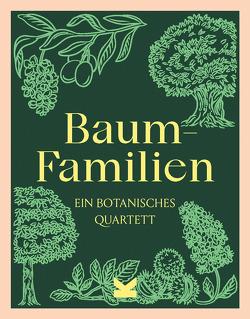 Baum-Familien von Kirkham,  Tony, Korn,  Ulrich, Miyake,  Ryuto