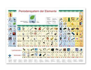 Bilder – Periodensystem der Elemente von Prof. Dr. Quadbeck - Seeger,  Hans - Jürgen