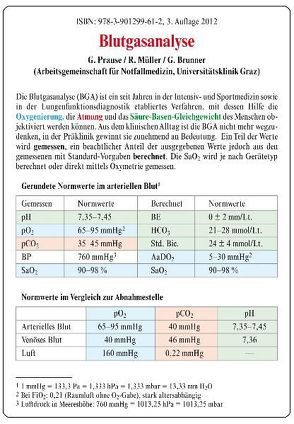 Blutgasanalyse von Brunner,  Gernot, Müller,  Ralf, Prause,  Gerhard