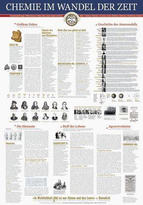 Chemie im Wandel der Zeit (Poster 70x100cm) von Sachs,  Marie
