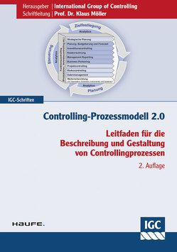 Controlling-Prozessmodell