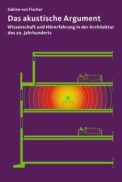 Das akustische Argument von von Fischer,  Sabine