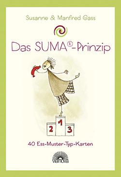Das SUMA ® Prinzip – 40 Ess-Muster-Typ-Karten von Gass,  Manfred, Gass,  Susanne