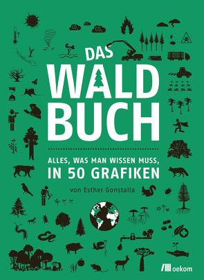 Das Waldbuch von Gonstalla,  Esther, Küster,  Hansjörg