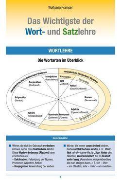 Das Wichtigste der Wort- und Satzlehre von Pramper,  Wolfgang