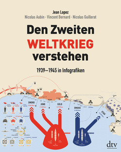 Den Zweiten Weltkrieg verstehen von Aubin,  Nicolas, Bayer,  Martin, Bernard,  Vincent, Guillerat,  Nicolas, Lopez,  Jean