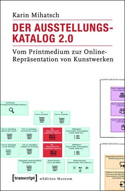 Der Ausstellungskatalog 2.0 von Mihatsch,  Karin