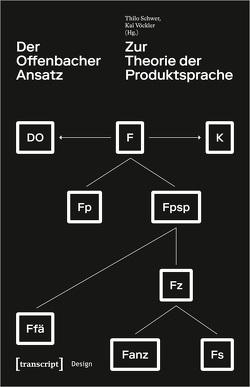 Der Offenbacher Ansatz von Schwer,  Thilo, Vöckler,  Kai