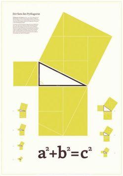 Der Satz des Pythagoras von Büning,  Christian, Grüber,  Friedrich Claus