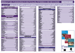 Deutsch-Dari Poster mit Studiengängen