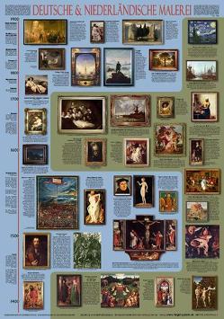 Deutsche und Niederländische Malerei (Bildungsposter 70×100 cm)) von Doblies,  Dietwald, Grimsmann,  Martin, Hansen,  Lutz