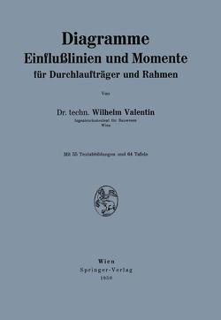 Diagramme Einflußlinien und Momente für Durchlaufträger und Rahmen von Valentin,  Wilhelm