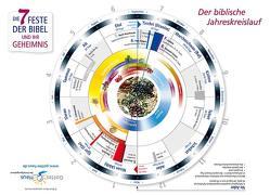 """Die 7 Feste der Bibel und ihr Geheimnis – Schautafel """"Der biblische Jahreskreislauf"""" von Baron,  Martin"""