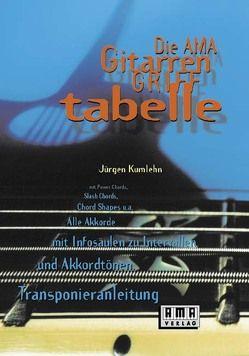 Die AMA-Gitarrengrifftabelle von Kumlehn,  Jürgen