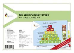 Die Ernährungspyramide – DIN-A5-Karten im 10er-Pack von Bundesanstalt für Landwirtschaft und Ernährung
