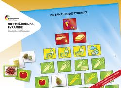 Die Ernährungspyramide – Wandsystem mit Fotokarten von Brüggemann,  Ingrid, Flothkötter,  Maria, Illini,  Susanne