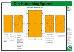 Die Hufschlagfiguren von Deutsche Reiterliche Vereinigung e.V. (FN), Deutsche Reiterliche Vereinigung e.V. (FN) - Bereich Sport,  Abt. Ausbildung, Spenlen,  Uwe