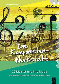 Die Komponisten-Werkstatt von Kleinbub,  Wieland