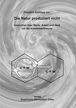 Die Natur produziert nicht von Elchlepp jun.,  Friedrich