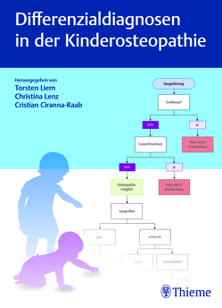 Differenzialdiagnosen in der Kinderosteopathie von Ciranna-Raab,  Cristian, Lenz,  Christina, Liem,  Torsten