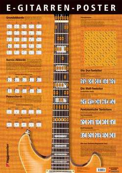 E-Gitarren-Poster von Voggenreiter Verlag