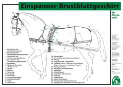 Einspänner-Brustblattgeschirr von Deutsche Reiterliche Vereinigung e.V. (FN), FN Bereich Sport,  Abt. Ausbildung, Gross,  Dieter, König ,  Horst, Meier,  Ewald, Spenlen,  Uwe