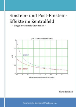 Einstein- und Post-Einstein-Effekte im Zentralfeld von Retzlaff,  Klaus