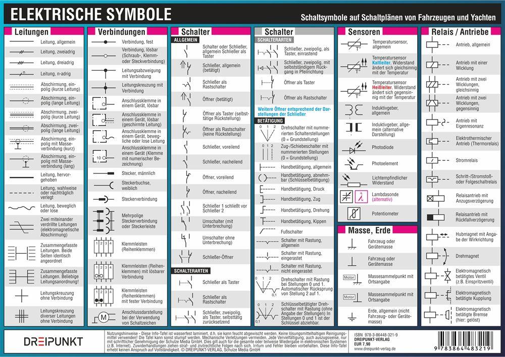 Elektrische Symbole von Schulze, Michael: Symbole auf Schaltplänen vo