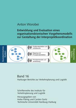 Entwicklung und Evaluation eines organisationsbionischen Vorgehensmodells zur Gestaltung der Interprojektkoordination von Worobei,  Anton