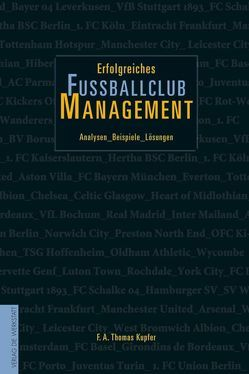 Erfolgreiches Fussballclub-Management von Kupfer,  F A, Straub,  Wilfried