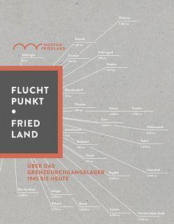 Fluchtpunkt Friedland von Baur,  Joachim, Bluche,  Lorraine
