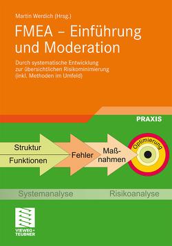 FMEA – Einführung und Moderation von Werdich,  Martin