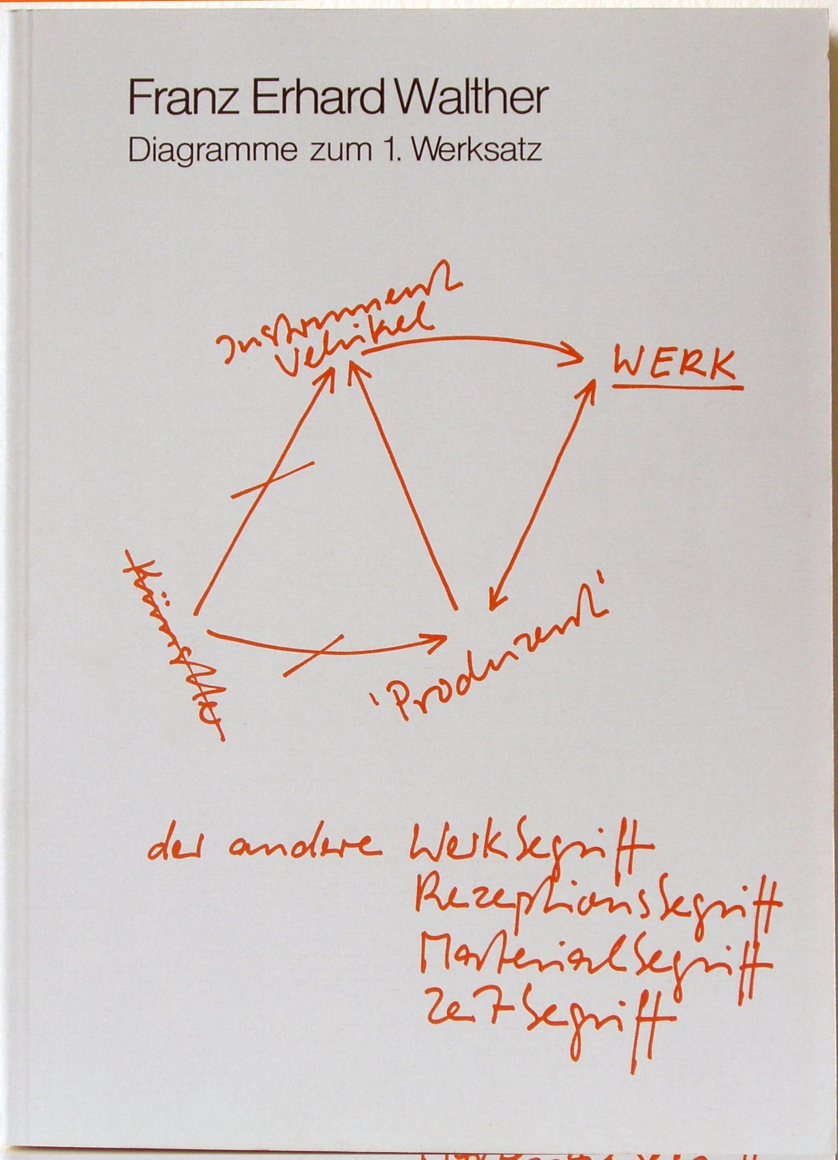 Beste Wozu Dienen Diagramme Galerie - Elektrische Schaltplan-Ideen ...