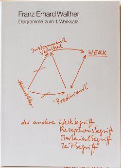 Franz Erhard Walther: Diagramme zum 1. Werksatz von Kern,  Hermann, Walther,  Franz E