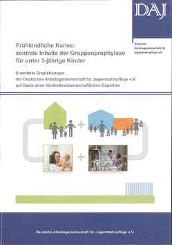 Frühkindliche Karies: zentrale Inhalte der Gruppenprophylaxe für unter 3-jährige Kinder