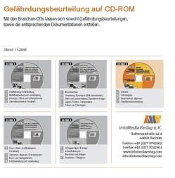 GBU 3 – Gefährdungsbeurteilung und Dokumentation von Altenburger, , Gruber,  Harald