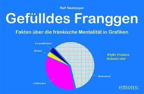 Gefühldes Franggn von Nestmeyer,  Ralf, Strzelecki,  Carmen