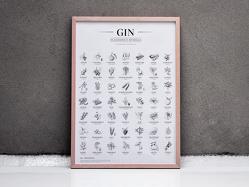 Gin Plakat, Dekoration Küche Wohnzimmerposter in A2, o. Rahmen